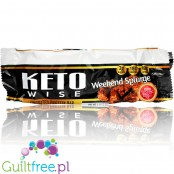 Healthsmart Keto Wise Uncoated Bar, Weekend Splurge