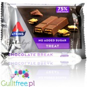 Atkins Endulge Chocolate Break no added sugar KitKat copycat