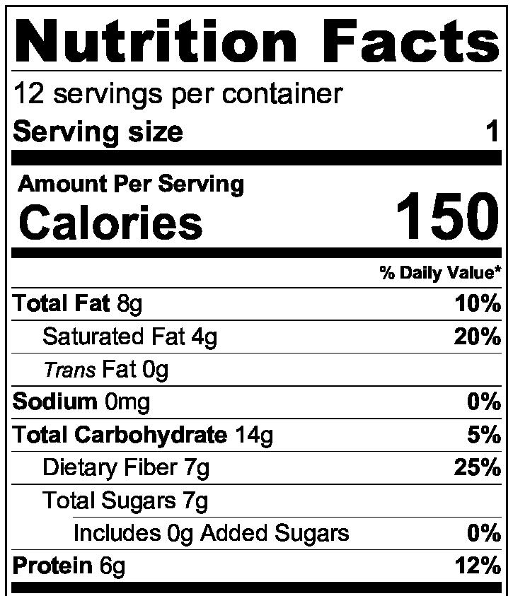 ciastoczekoladowe bez cukru wartości odżywcze