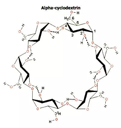 alpha cyclodextrin cząsteczka