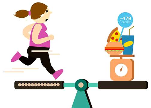 Ile kalorii i tłuszczu spalasz w czasie treningu i dlaczego tak mało?