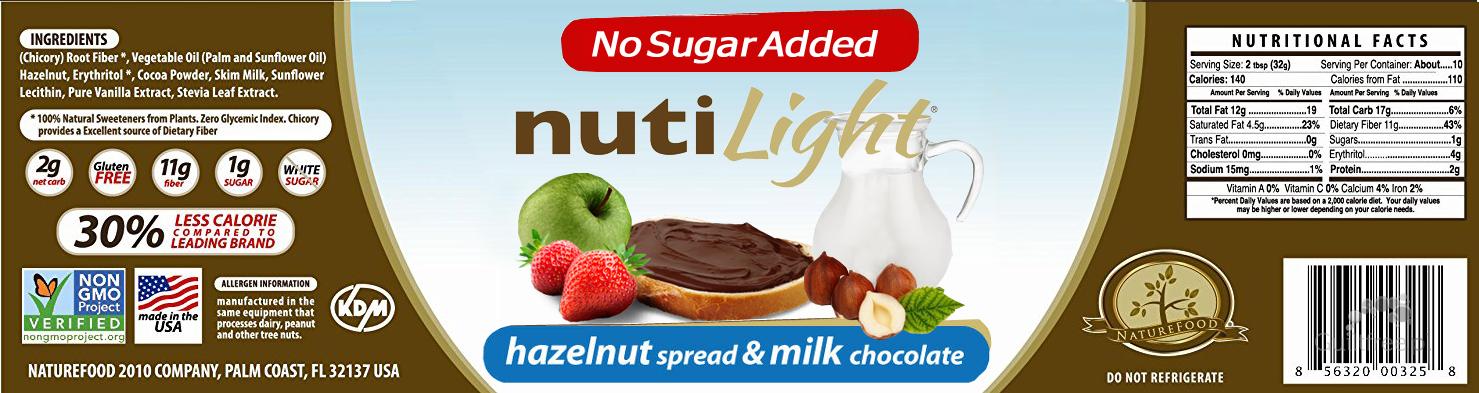 Krem czekoladowy bez cukru Nutilight - wartości odżywcze