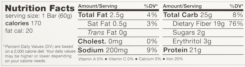 No Cow Bar Peanut Butter Cookie Dough - wartości odżywcze