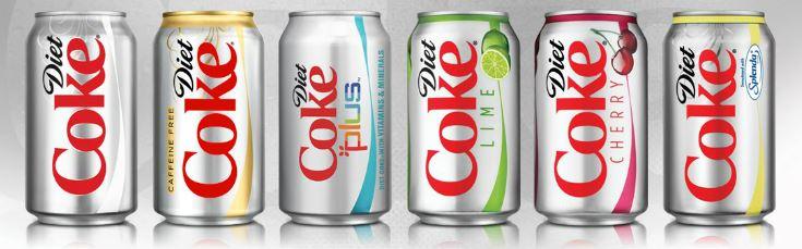 Rodzaje dietetycznej Coca Coli