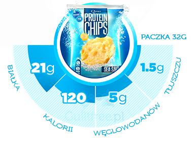 Wartości odżywcze chipsów Quest