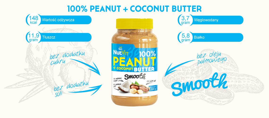 slider_peanut_coconut-1140x500.jpg